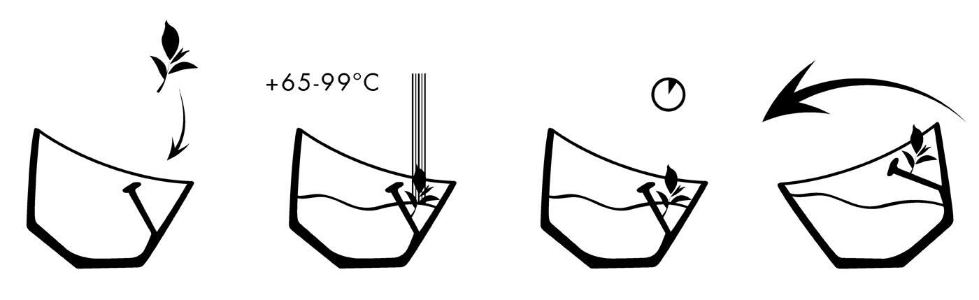 awesome-design-ideas-Teacup-Laura-Bougdanos-magisso-1a