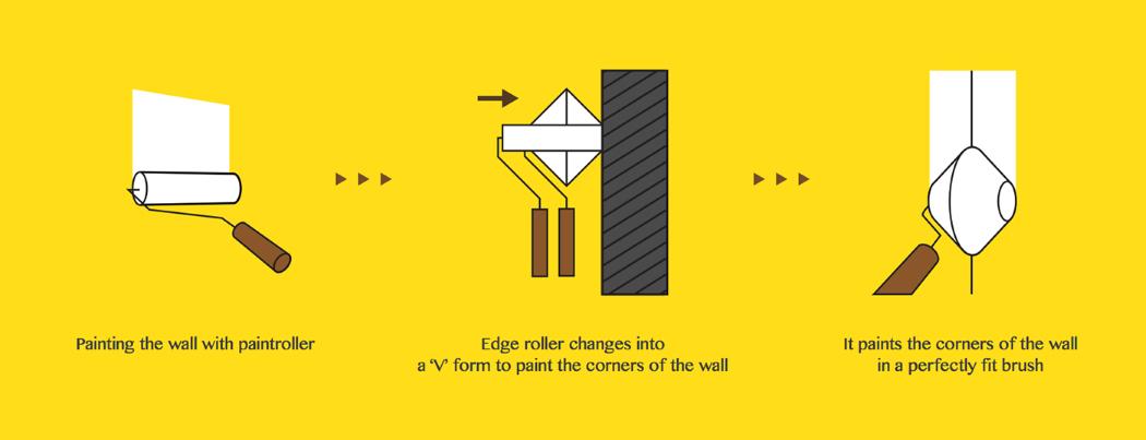 adi_edge_roller_3